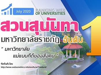Ranking #1 Rajabhat University