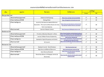ประชาสัมพันธ์ส่งบทความวิจัยหรือบทความวิชาการเพื่อตีพิมพ์ในวารสารวิชาการระดับนานาชาติ